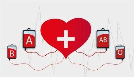 血型配对|血型爱情配对